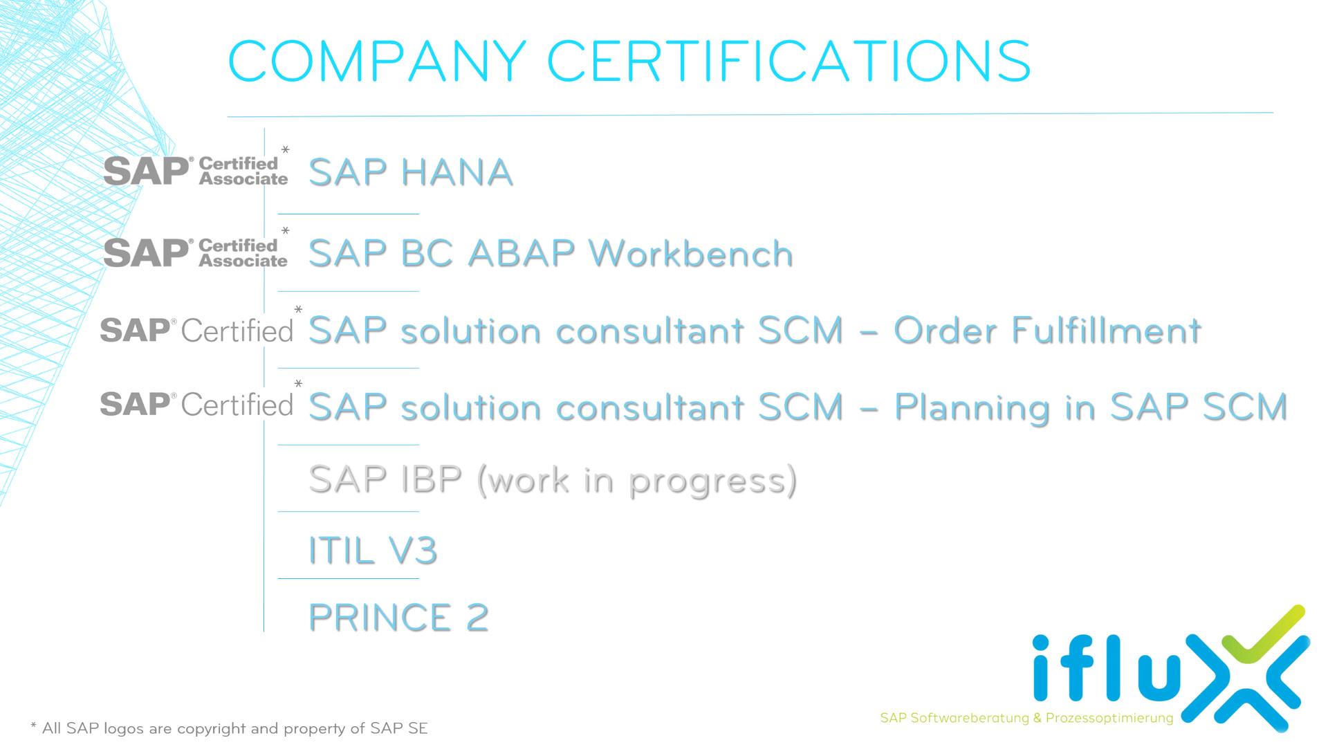 Certifications - iflux GmbH