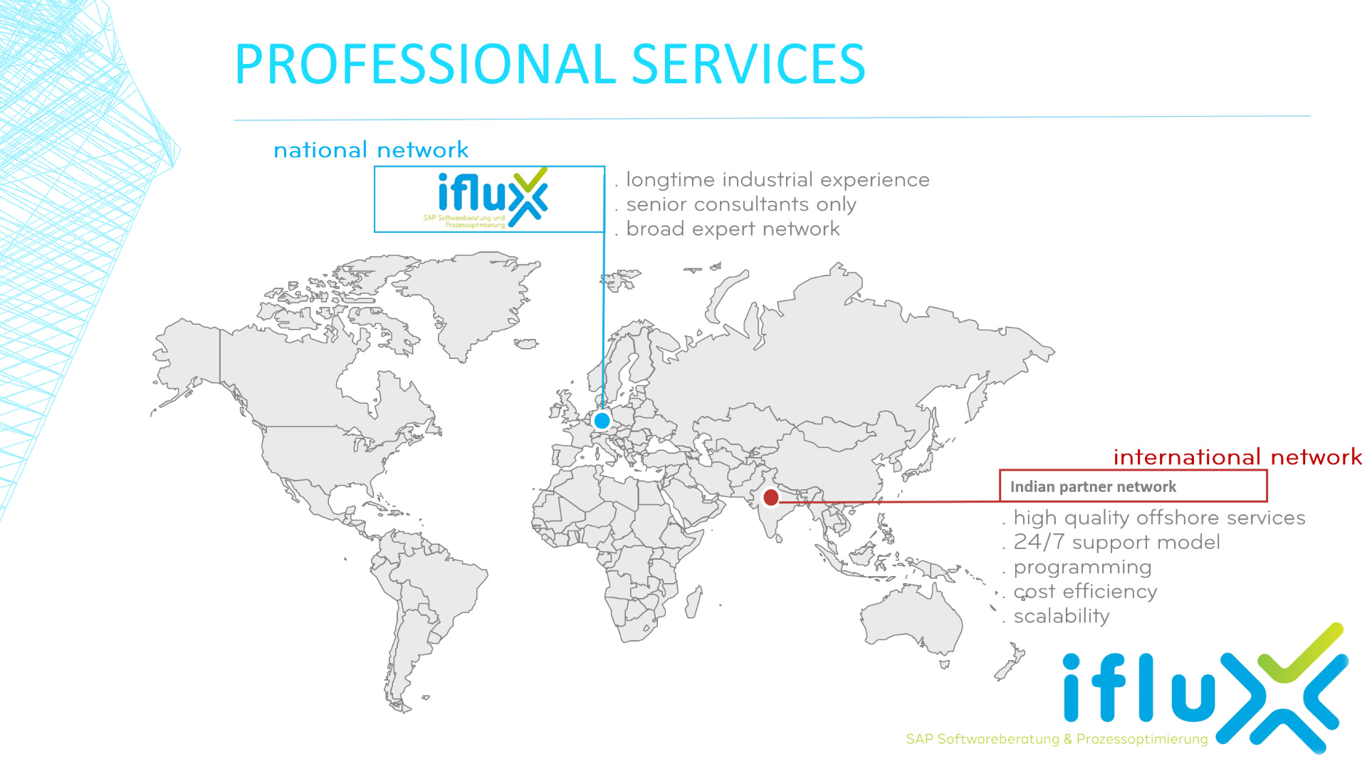 Portfolio - Professional Services worldwide