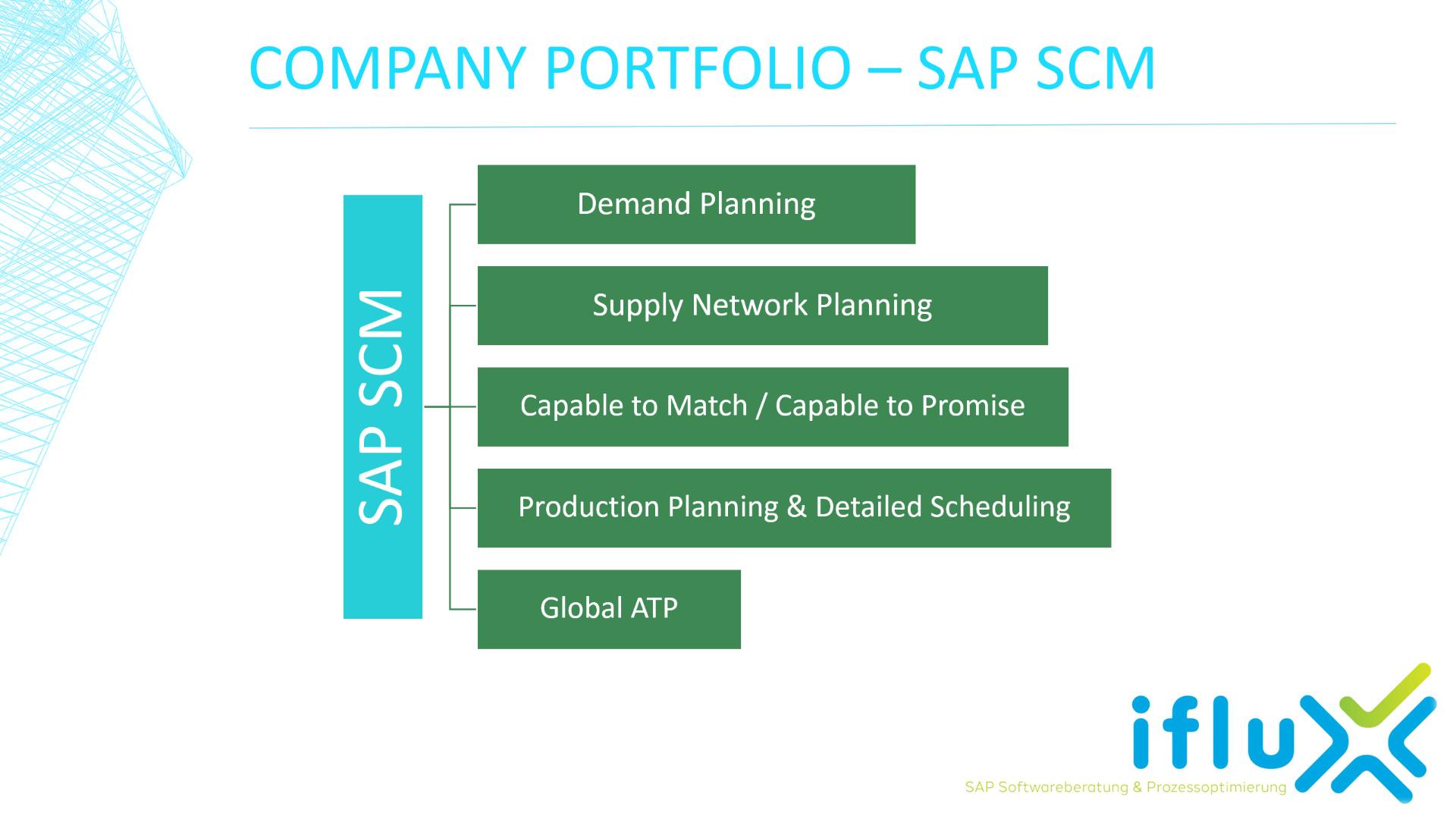 Portfolio - SAP SCM - Supply Chain Planning